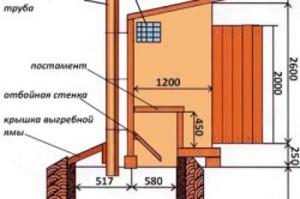Схема туалета для дачи