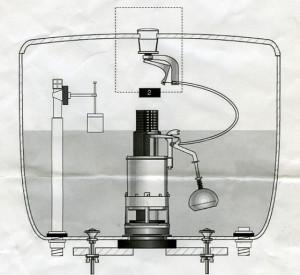 Схема правильной установки запорной арматуры