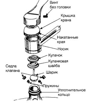 Схема смеситель konner