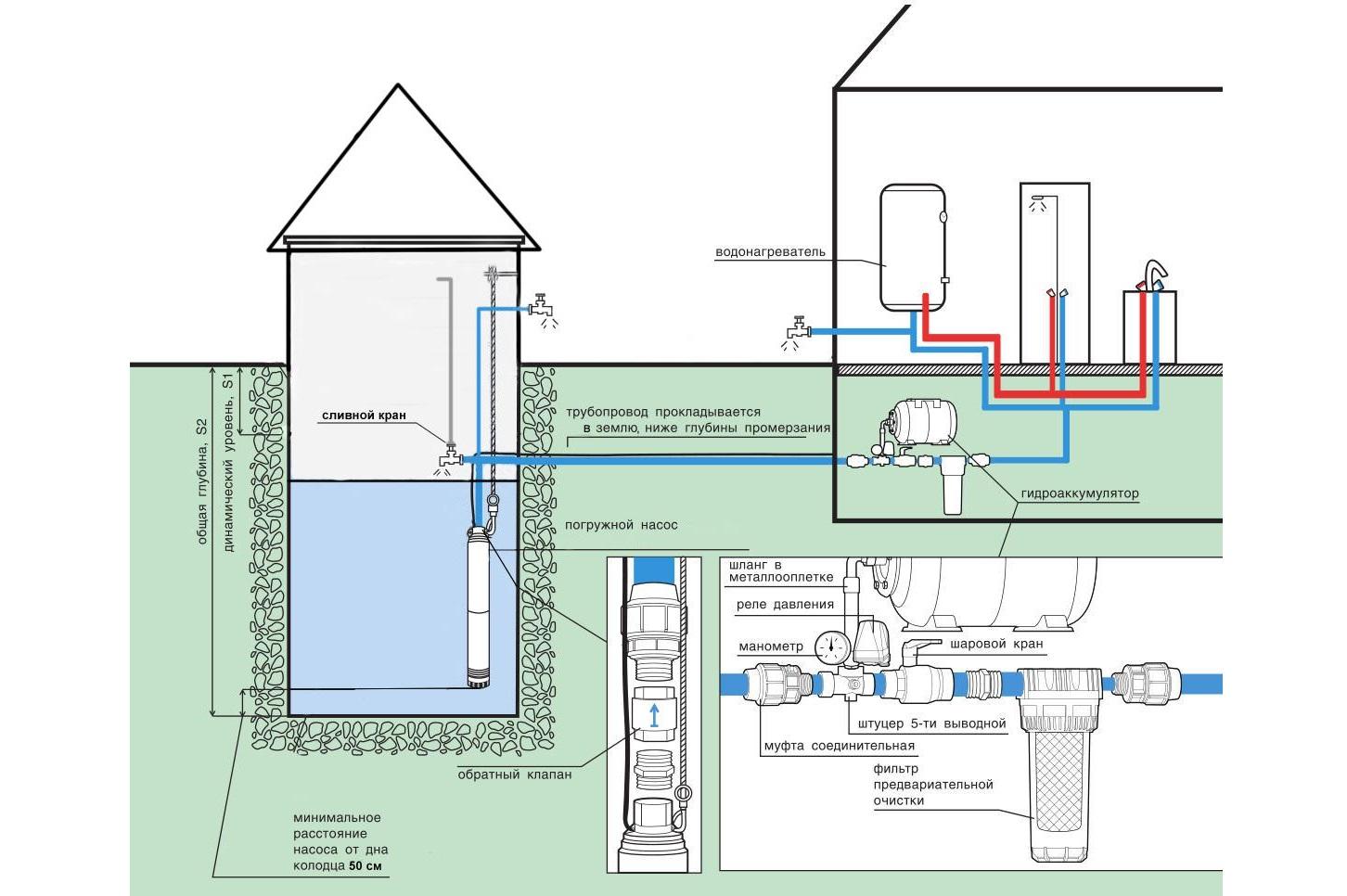 схема глубинный насос и гидроаккумулятор
