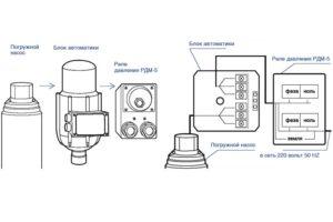 Схема подключения автоматического оборудования к насосу