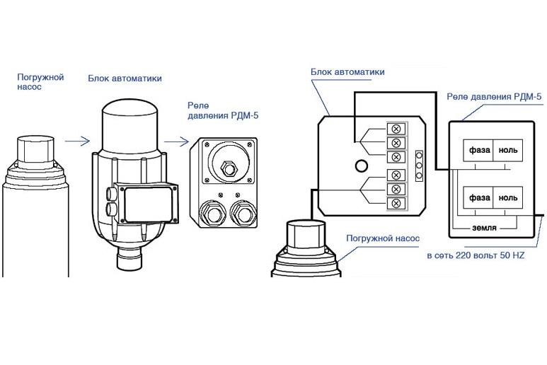 Схема подключения блока автоматики и реле давления
