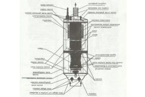 Устройство вибрационного насоса. (Для увеличения нажмите)