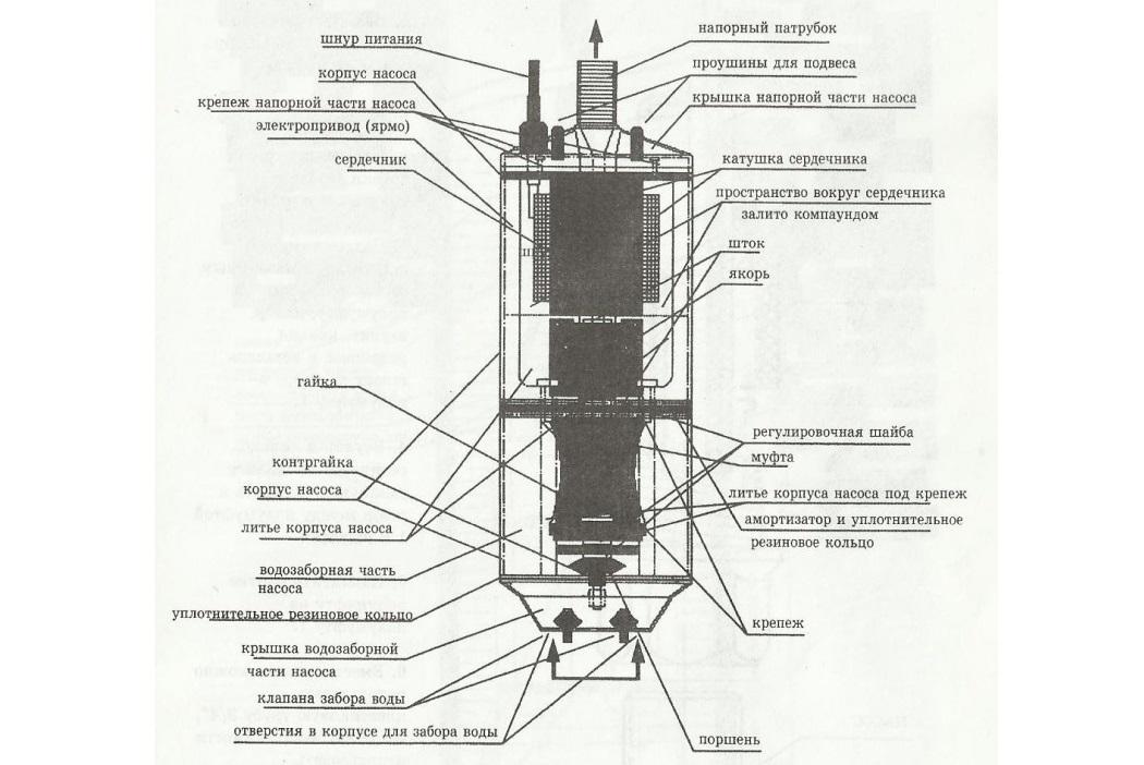 Ремонт погружных вибрационных насосов своими руками