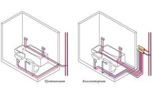 Тройниковая и коллекторная схемы разводки труб
