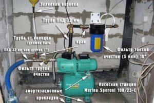 Пример установки насосной станции Марина. (Для увеличения нажмите)