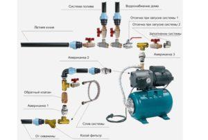 Подключение насосной станции к водопроводу. (Для увеличения нажмите)