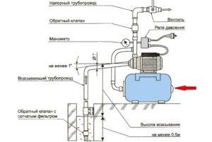 Схема насосной станции. (Для увеличения нажмите)