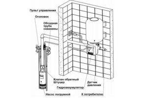 Схема подключения гидроаккумулятора к скважинному насосу. (Для увеличения нажмите)