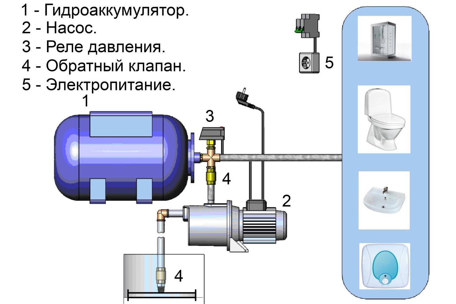 Схема подключения гидроаккумулятора и реле давления
