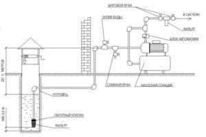 Схема подключения насосной станции. (Для увеличения нажмите)