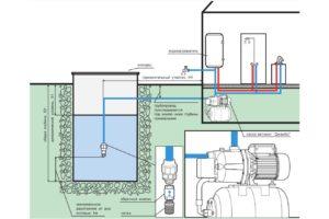 Схема подключения насосной станции Джилекс Джамбо. (Для увеличения нажмите)
