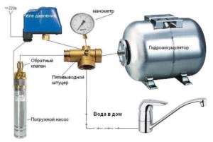 Схема подключения гидроаккумулятора. (Для увеличения нажмите)
