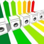 классы энергопотребления стиральных машин