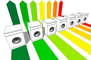 Мощность и классы энергопотребления и отжима стиральных машин: взаимосвязь и влияние на эффективность стирки