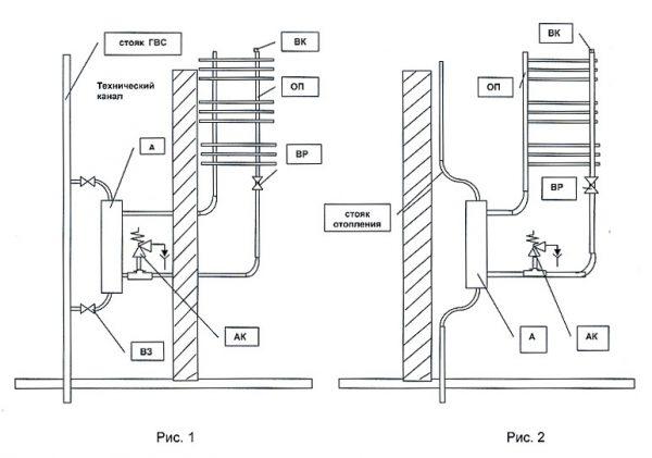 Схема скрытого и стандартного монтажа полотенцесушителя
