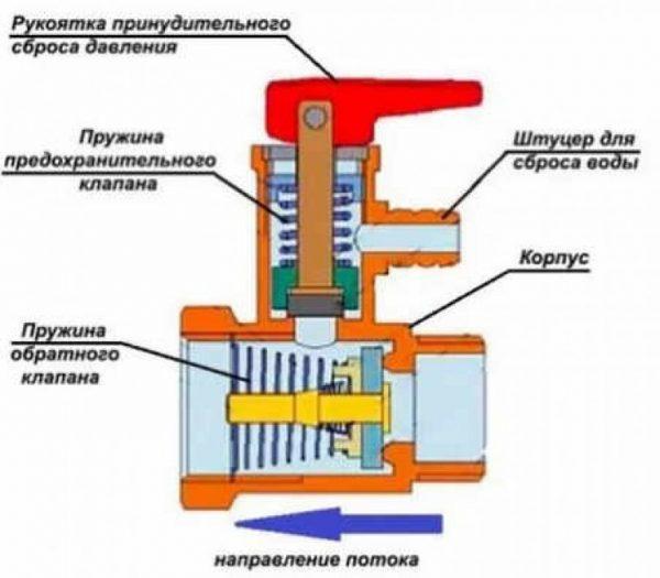 Устройство предохранительного клапана водонагревателя