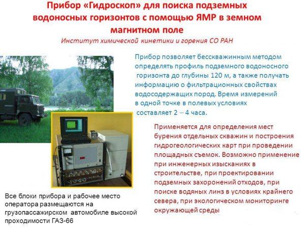 Информация о приборе «Гидроскоп»