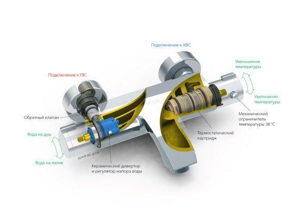 конструкция смесителя с термостатом