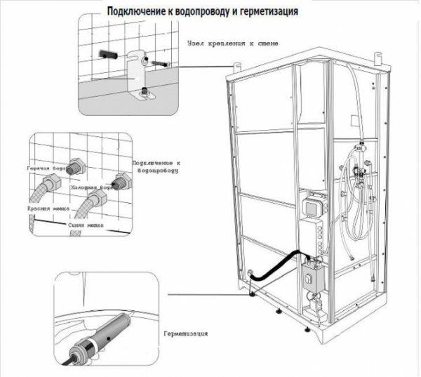 Схема подключения к водопроводу и герметизации душевой кабины