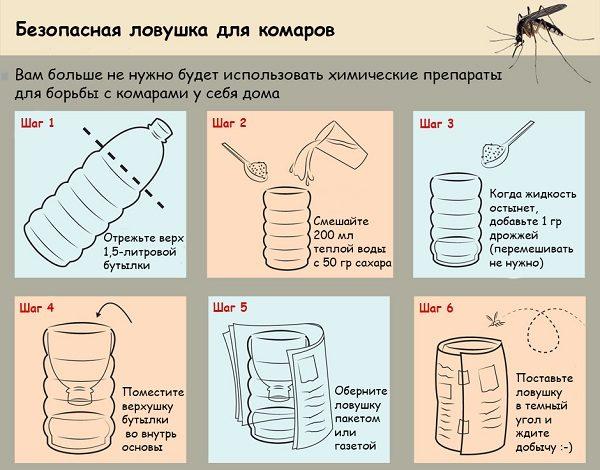 Схема изготовления ловушки для комаров