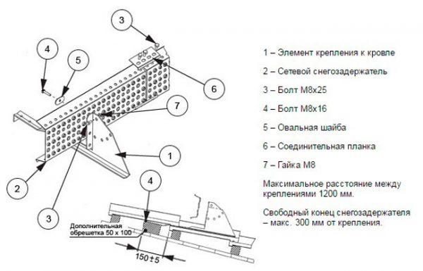 Снегозадержатели на металлочерепицу: виды, способы монтажа с фото и видео - Интерьер