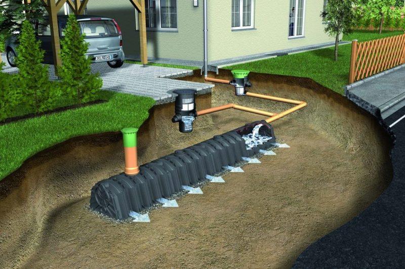 Дождеприёмники для ливневой канализации: принцип работы, виды, инструкция по самостоятельному монтажу