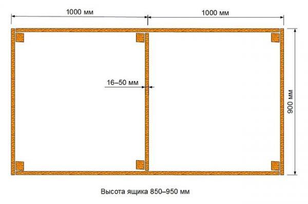 Схема ящика для компоста