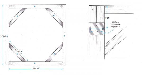 Схема крепления брусков в каркасе