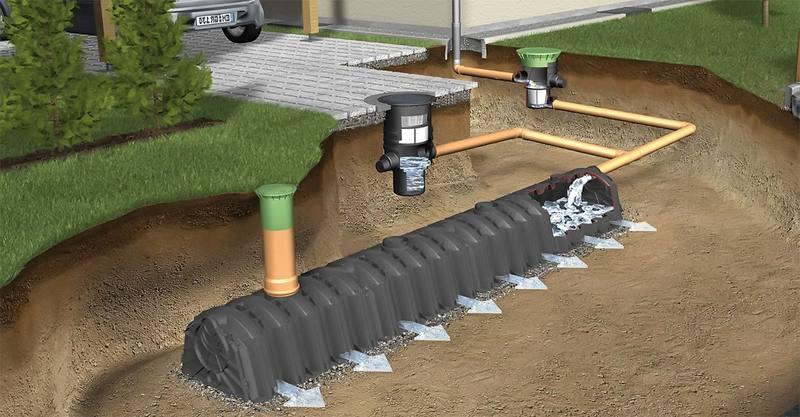 Значение труб в ливневой канализации, что влияет на их выбор
